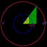 l'ellisse costruita con due cerchi